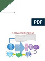 Clima Social Escola