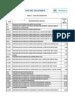 Codigos CUPS Servicios de Internacion (Hospitalizacion) y Liquidacion