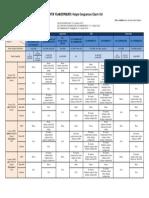 Nvr Dvr Output Comparison Chart v3.0 0