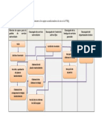 Diagrama de flujo para la gestión de mantenimiento a los equipos acondicionadores de aire en la UTEQ.docx