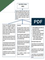 AGUA VIRTUAL Y HUELLA HIDRICA-ZURITA C.I.F.docx