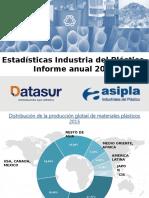 Producción de Plásticos en Chile en 2018