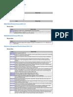 JDA SCE Standard Release Notes