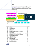 PESTISIDA - PESTICIDES CODES -IPARC.pdf