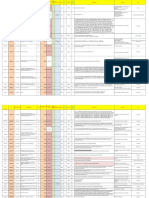 Plan de Entregas Operaciones Comesa S-10 - 2019