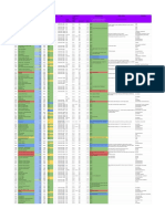 nds-bootstrap compatibility list (Current Release is 0.17.1).pdf