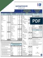 Laporan Keuangan 2017 Perusahaan Induk