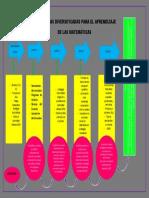 resumen estrategias diversificadas