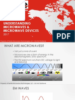 Understanding Microwaves and Microwave Devices