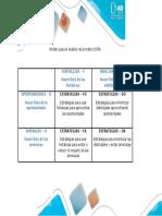 Modelo para el análisis de la matriz DOFA - Anexo 1.pdf
