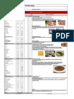 Fichas técnicas cocina chilena y latinoamericana.pdf