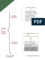 SISTEMAS POLITICOS Y ELECTORALES D. Cnst.docx