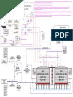 Preliminar Drawing Nh3 Process
