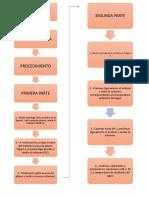 diagrama termo.docx