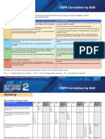 Interchange4thEd_Level2_CEFR_Correlation_by_Skill.pdf