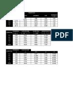 tabla de resultados.xlsx
