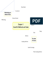 Mind Map Chapter 1 - Scientific Methods and Goals