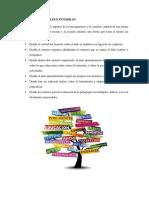 PEDAGOGIAS VISIBLES E INVISIBLES.docx