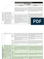 ejemplo de matriz de la progresión de competencias.docx