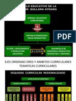 propuesta educativa curricular de la nacion aymara