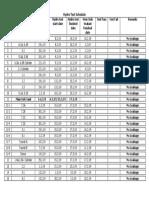 Hydrotest Schedule.docx