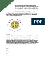 PUNTOS CARDINALES.docx
