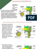 Exposicion Hidraulica
