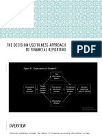 The Decision Usefulness Approach to Financial Reporting