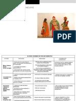 ACTORES-CULTURALES-SOCIOLOGIA.pptx