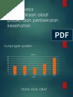 Target kerja ketersediaan obat public dan perbekalan kesehatan.pptx