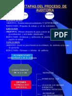 PLANIFICACION  PERITAJE  MAESTRIA.ppt