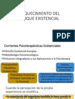 ENRIQUECIMIENTO DEL ENFOQUE EXISTENCIALositagree.pptx