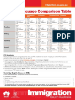 EnglishLanguageComparisonTable.pdf