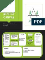 MODELO-CANVAS.pptx
