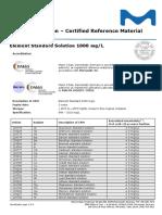 SRM Merck - Certificate