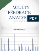Feed Back Analysis