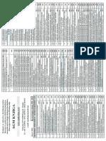 AGM Knjiga Katalog