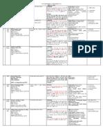 LIST PASIEN ORTHOPEDI 12 SEPTEMBER 2018.docx