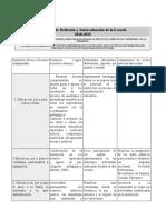 Jornadas de Reflexión  AUTOEVALUACION.odt