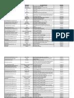 O3rT1 Rekap Data Registrasi Surat Permohonan Informasi Yang Masuk Tahun 2018