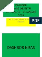 Ppt Dashbor 15-21 Januari 2019