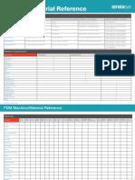 fdm materiales