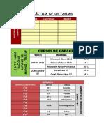 PRÁCTICA Nº 05 TABLAS.docx