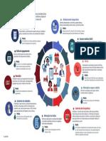 Infografico_multas_esocial.pdf