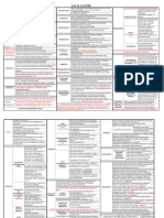 95457454-Resumo-Lei-8112.pdf