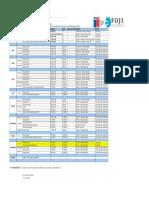 CALENDARIO OSJR VALPARAISO 2019 ( para revisión Coordinación)