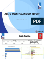 Dec 4 meeting ABS-C Weekly Report Nov 20 to 26 (1).pptx