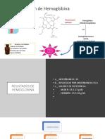 Determinación de Hemoglobina