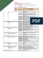 catalago de codificacion bienes.pdf