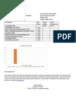 CCFL0300-022619